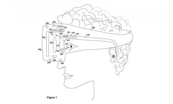 Sony Patent for Prescription Glasses with Eye Tracking