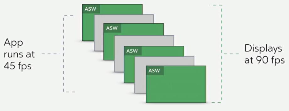 Asynchronous Spacewarp ASW