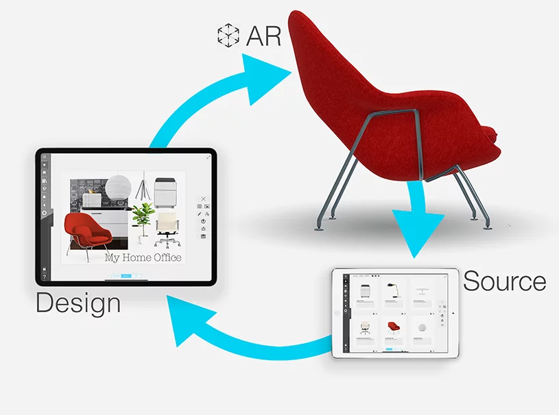 Morpholio is aiming at integrating the augmented reality experiences into the broader design process