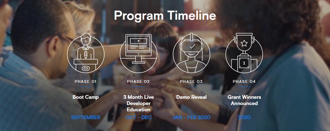 Oculus Launch Pad Program Timeline