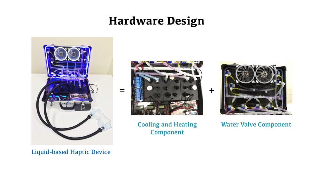 LiquidMask Hardware Design