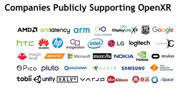 List of Companies Supporting OpenXR
