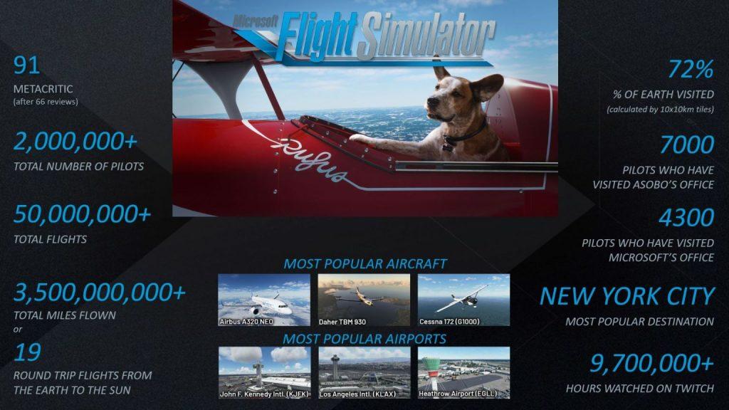 Microsoft Flight Simulator VR Support Update