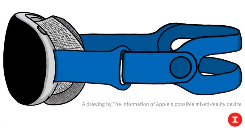 An Artist Rendering of Apple VR Headset